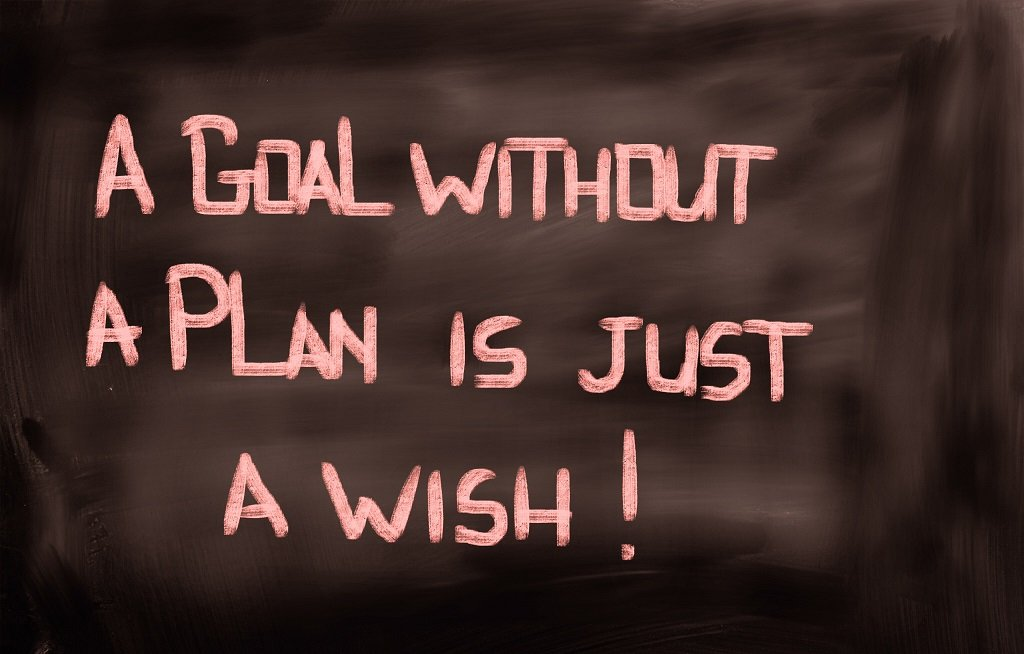 Top Quotes – Relating to Goal Setting